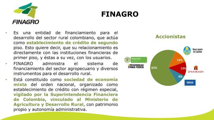 FINAGRO