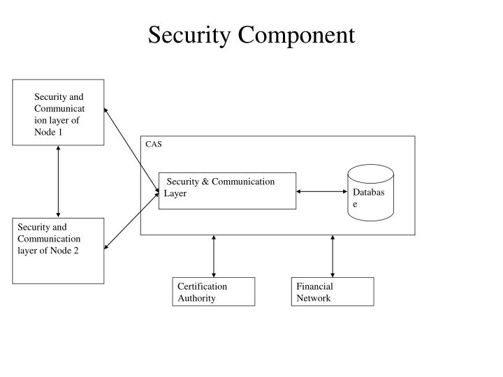 Security Component