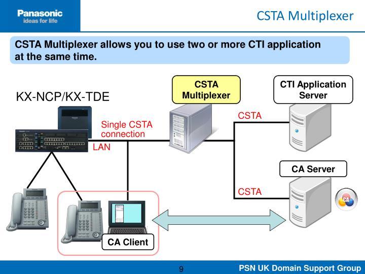 CSTA Multiplexer