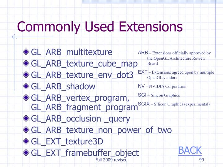 Commonly Used Extensions