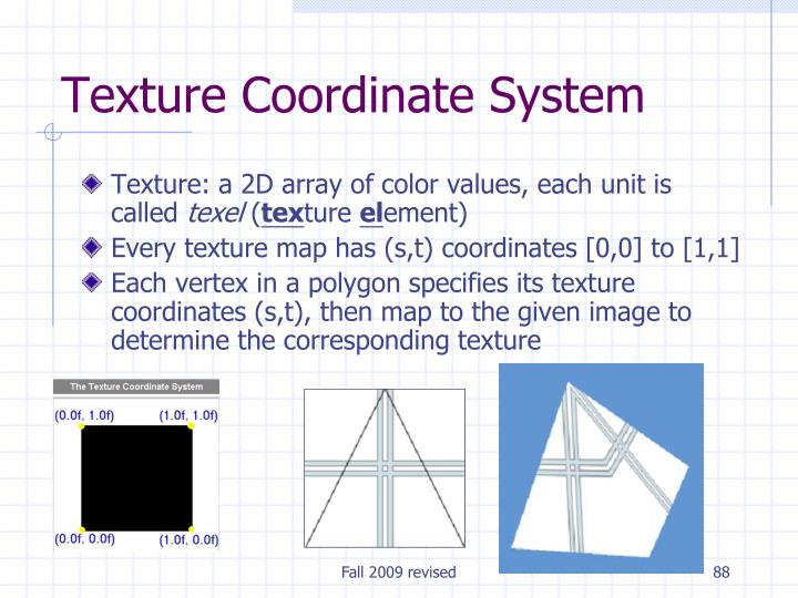 Texture Coordinate System