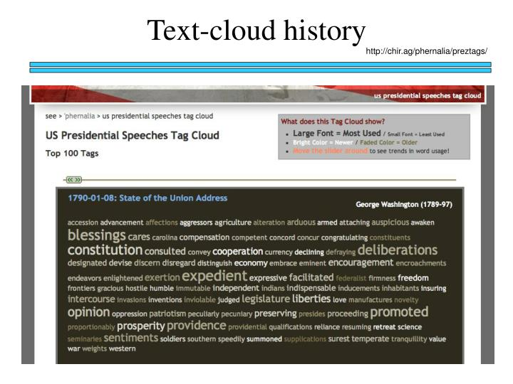 Text-cloud history