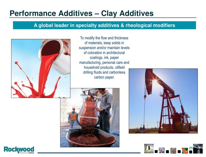 Performance Additives – Clay Additives