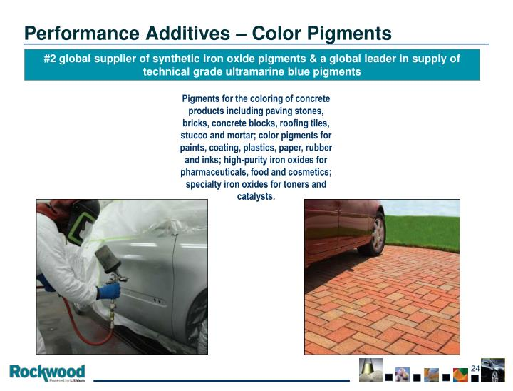 Performance Additives – Color Pigments