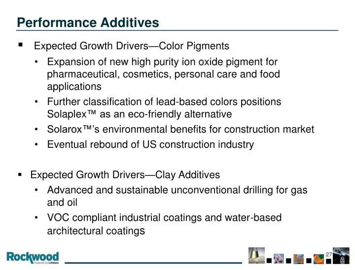 Performance Additives
