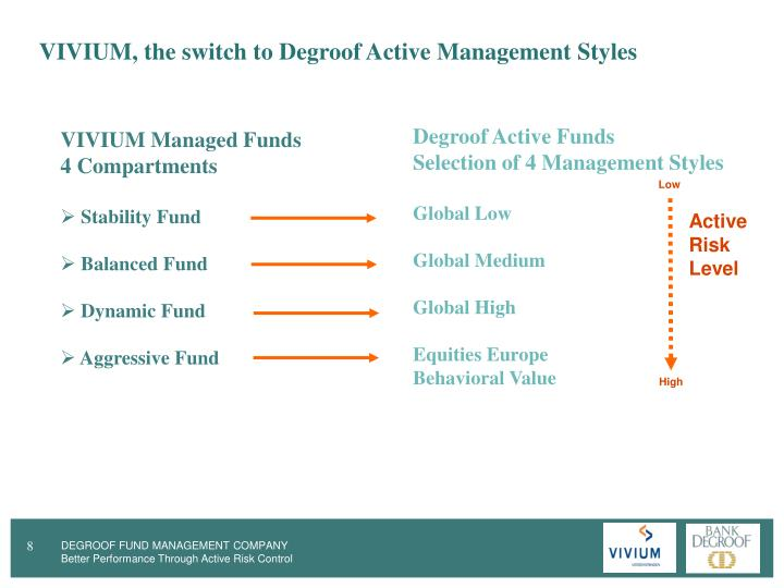 VIVIUM, the switch to Degroof Active Management Styles