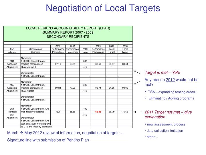 Negotiation of Local Targets