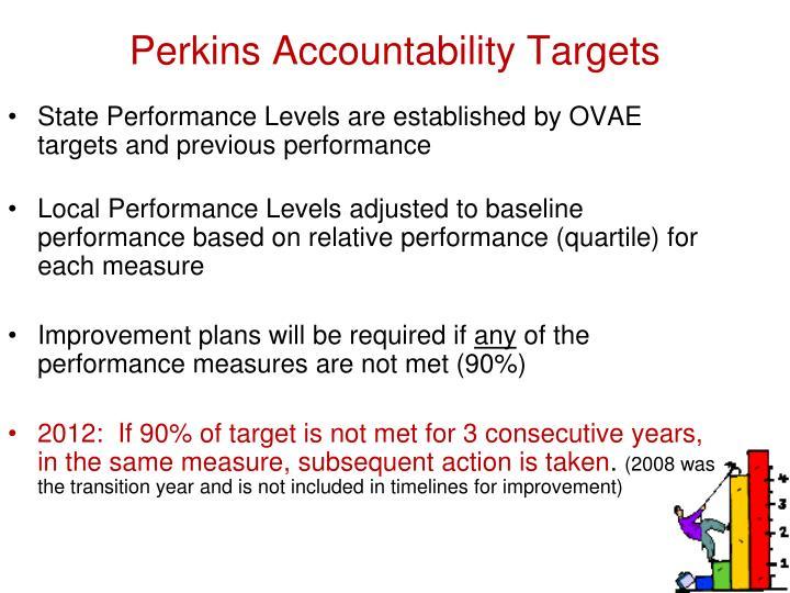 Perkins Accountability Targets