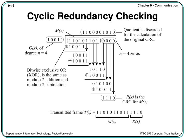 Cyclic Redundancy Checking