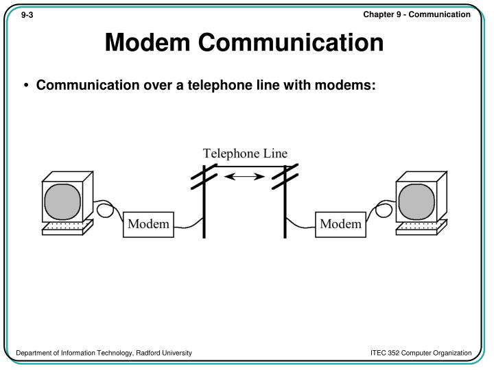 Modem communication