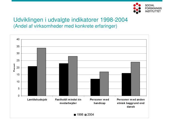 Udviklingen i udvalgte indikatorer 1998-2004