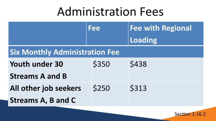 Administration Fees