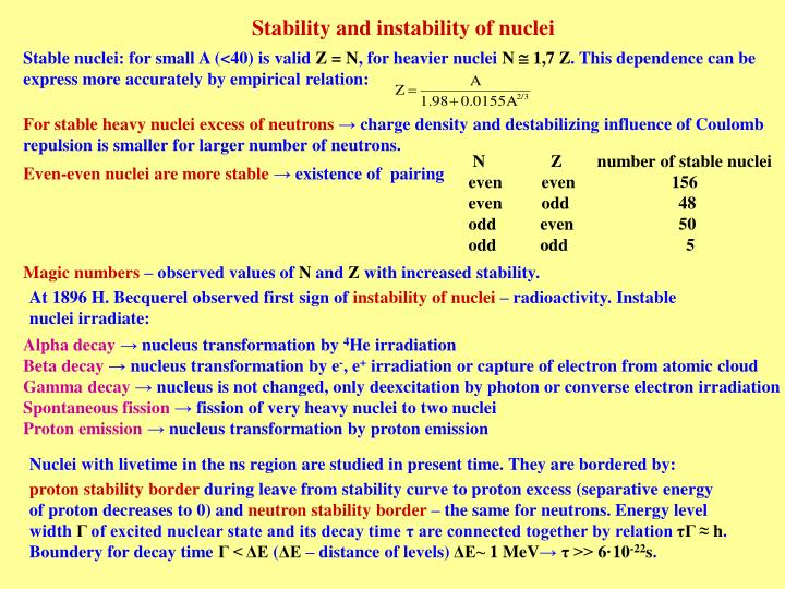 Stability and instability of nuclei