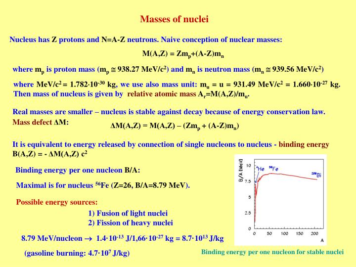 Masses of nuclei