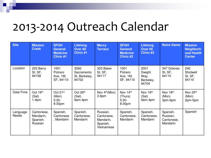 2013-2014 Outreach Calendar