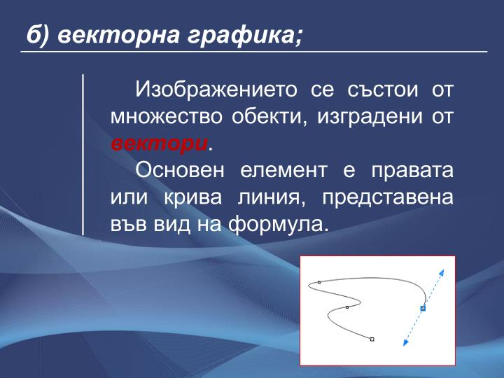 б) векторна графика;