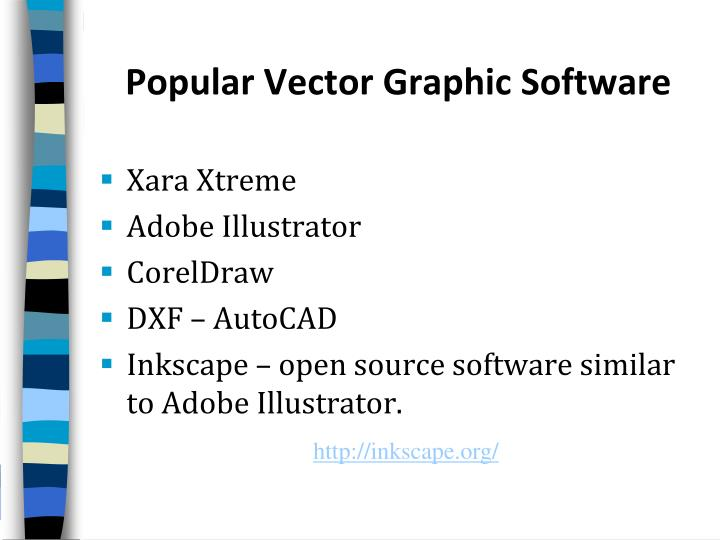 Popular Vector Graphic Software