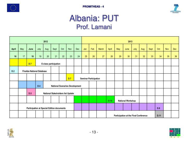 Albania: PUT