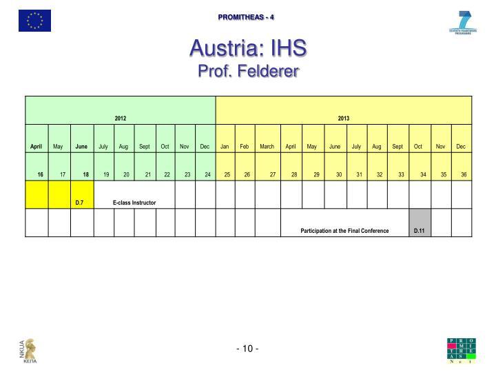 Austria: IHS