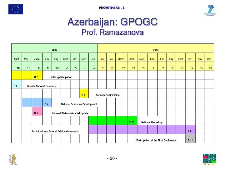 Azerbaijan: GPOGC