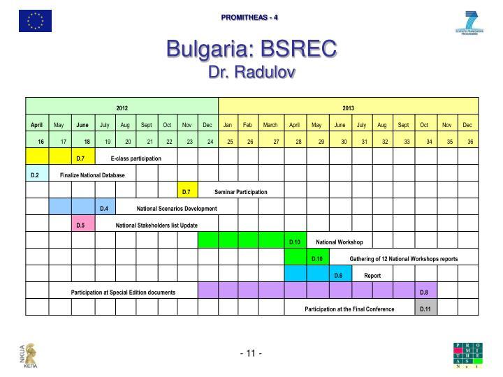 Bulgaria: BSREC