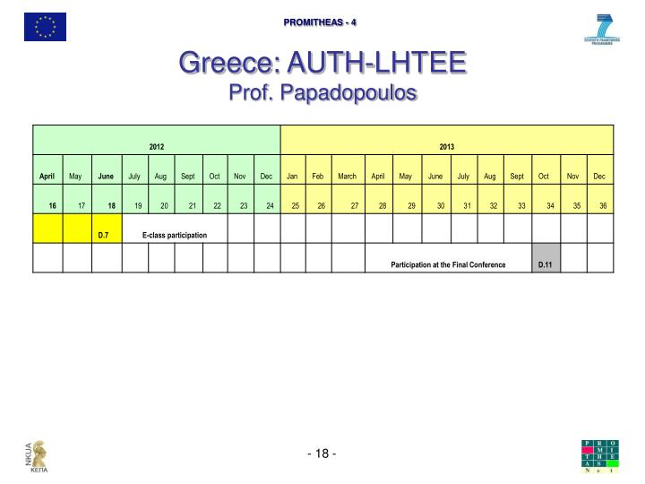 Greece: AUTH-LHTEE