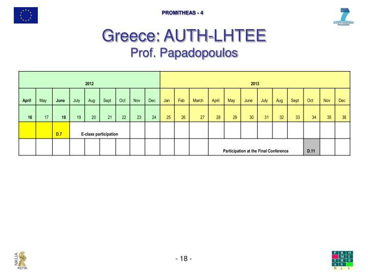 Greece: AUTH-LHTEE