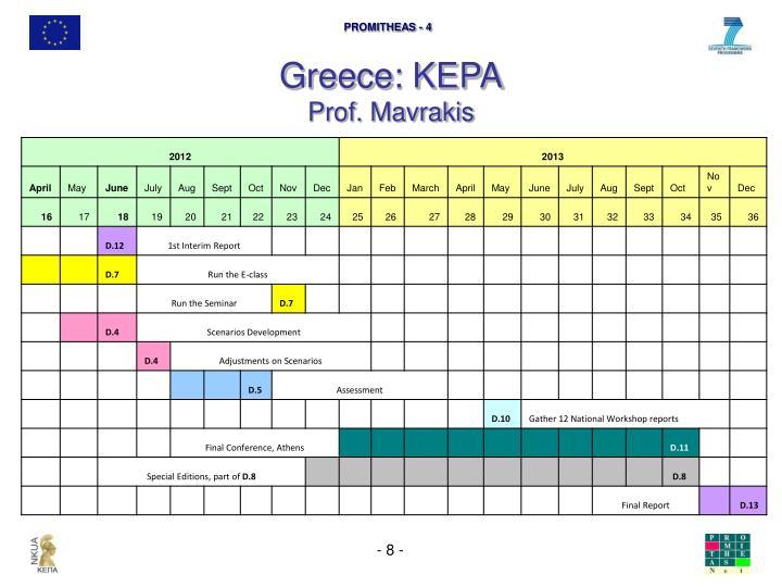 Greece: KEPA