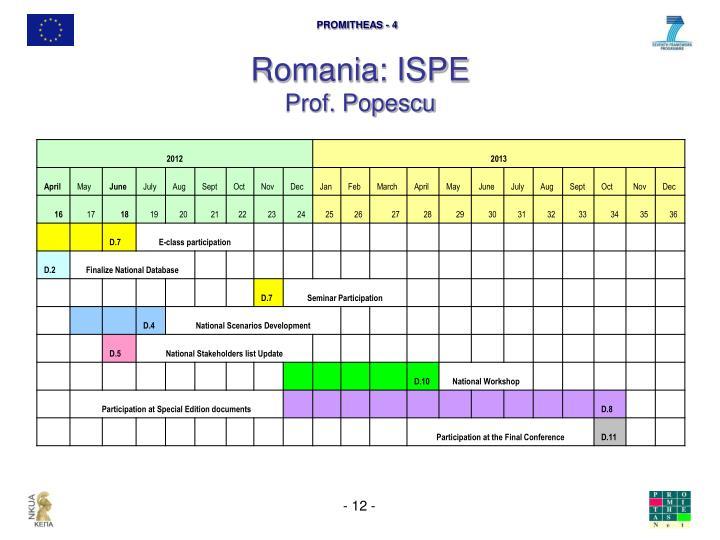 Romania: ISPE