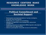 resource centers make knowledge work12