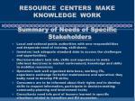 resource centers make knowledge work17
