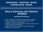 resource centers make knowledge work19