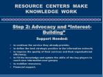 resource centers make knowledge work21