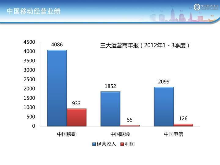 中国移动经营业绩