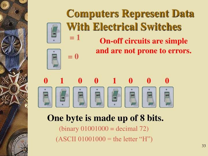 Computers Represent Data