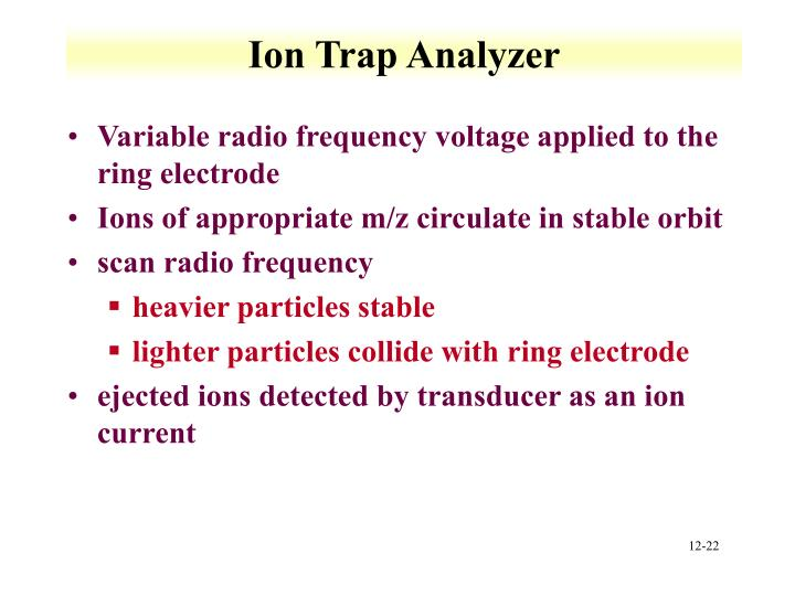 Ion Trap Analyzer