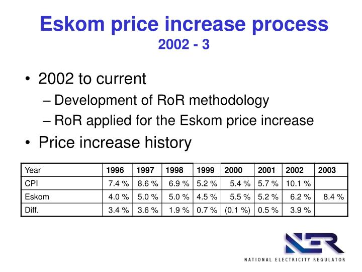 Eskom price increase process
