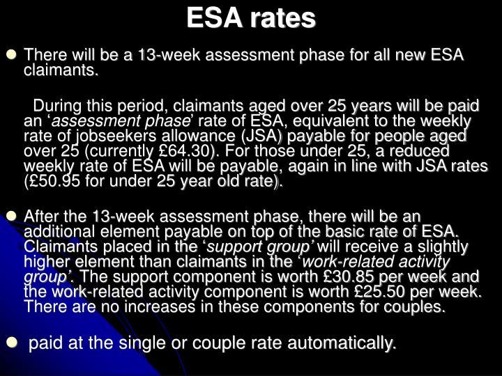 ESA rates