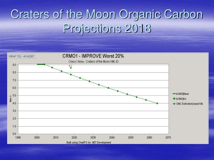 Craters of the Moon Organic Carbon Projections 2018