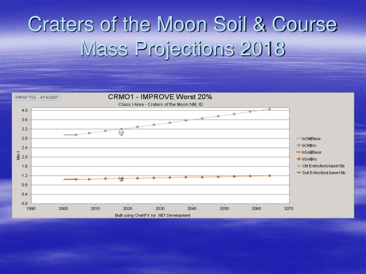 Craters of the Moon Soil & Course Mass Projections 2018