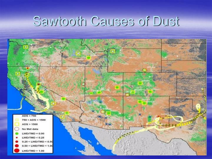 Sawtooth Causes of Dust