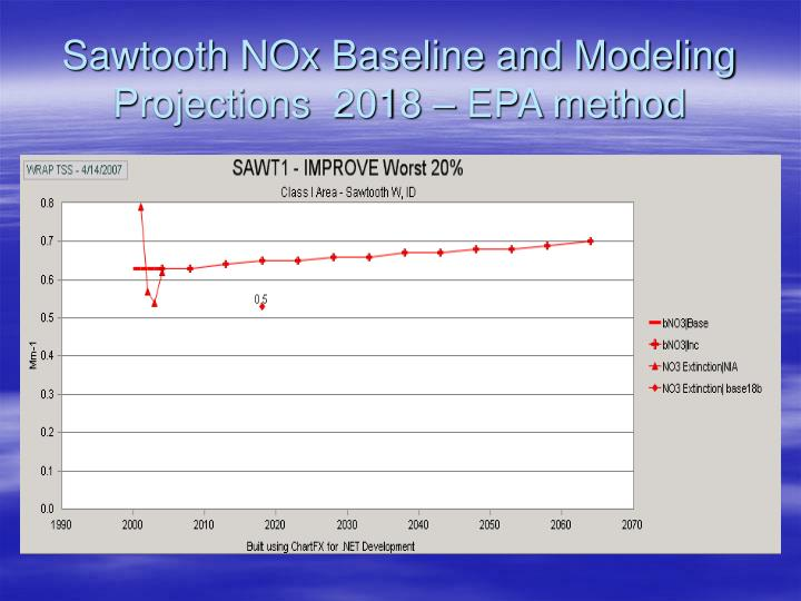 Sawtooth NOx Baseline and Modeling Projections  2018 – EPA method