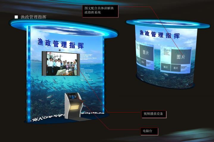 图文配合具体讲解渔政指挥系统