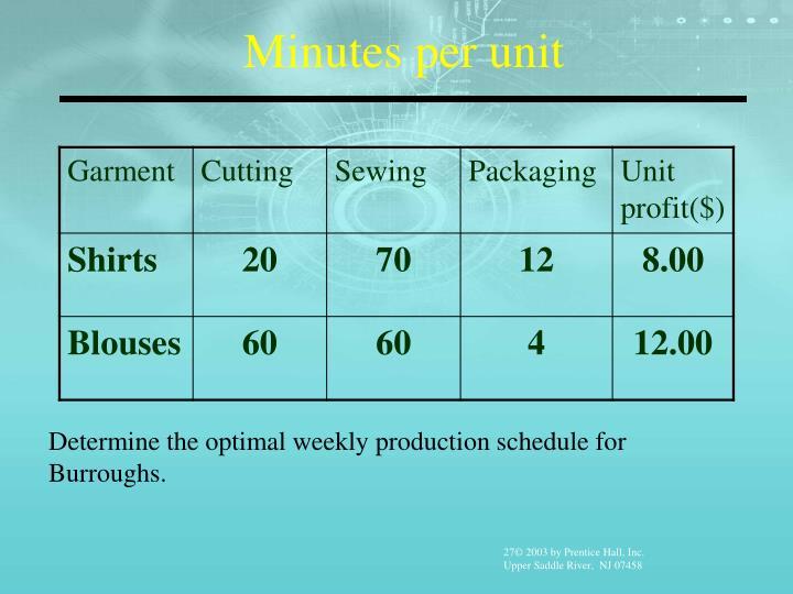 Minutes per unit