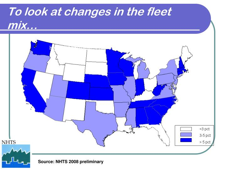 To look at changes in the fleet mix…