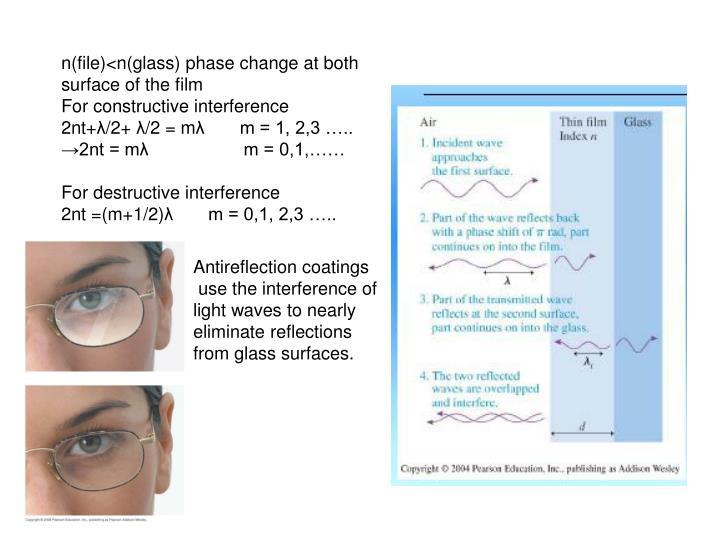 n(file)<n(glass) phase change at both