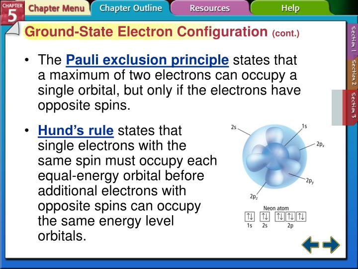 Ground-State Electron Configuration