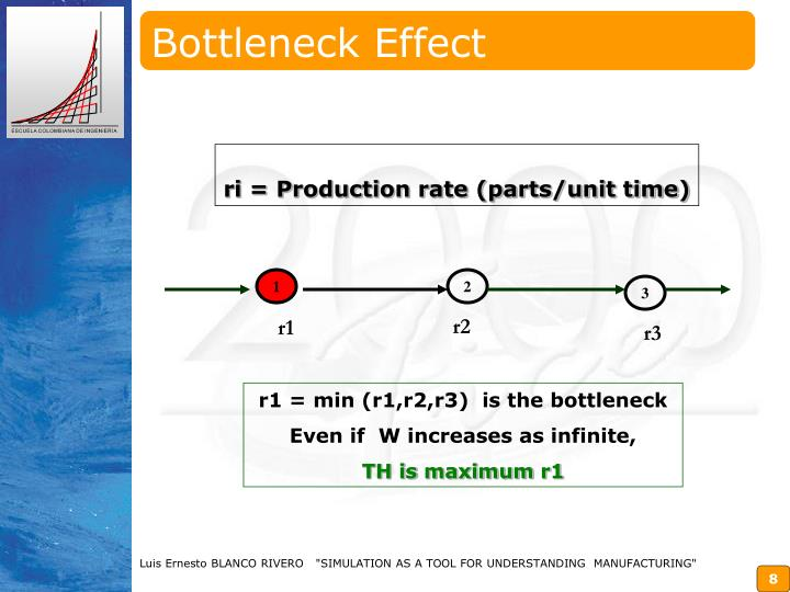 Bottleneck Effect