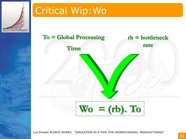 Critical Wip:Wo