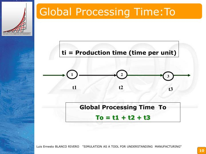 Global Processing Time:To